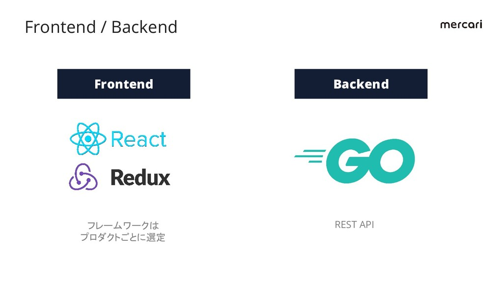 Frontend / Backend Frontend フレームワークは プロダクトごとに選定...