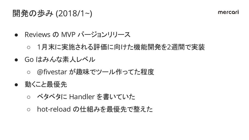 開発の歩み (2018/1~) ● Reviews の MVP バージョンリリース ○ 1月末...