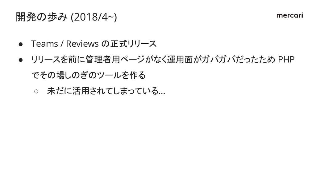 ● Teams / Reviews の正式リリース ● リリースを前に管理者用ページがなく運用...