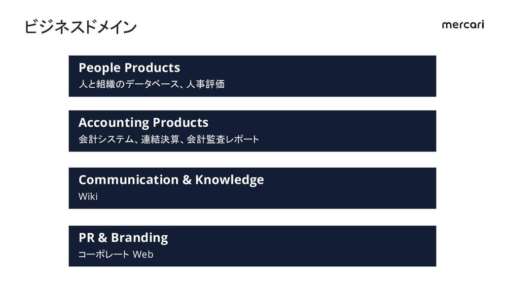 ビジネスドメイン People Products 人と組織のデータベース、人事評価 Accou...
