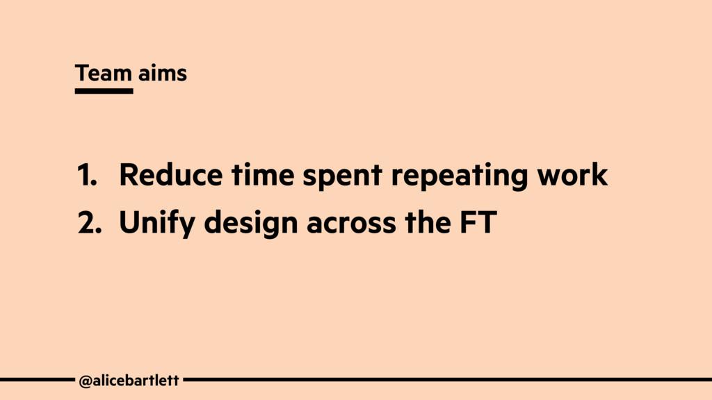 @alicebartlett Team aims 1. Reduce time spent r...
