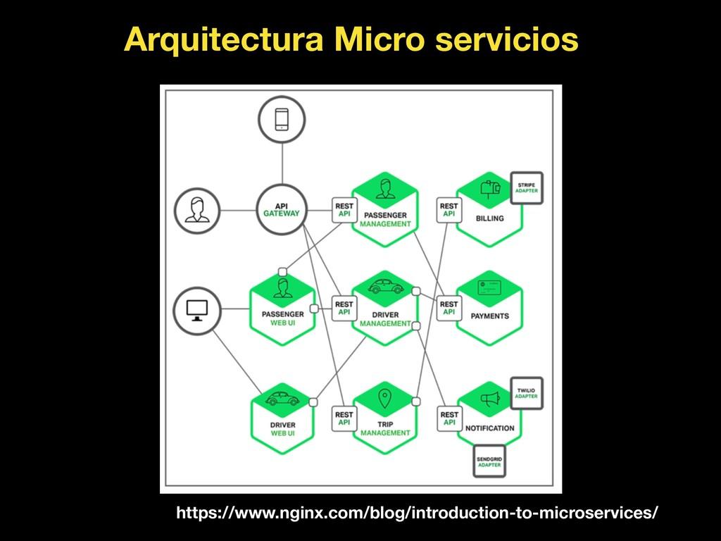 Arquitectura Micro servicios https://www.nginx....