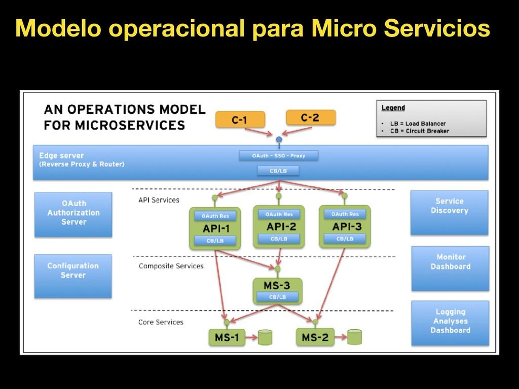 Modelo operacional para Micro Servicios