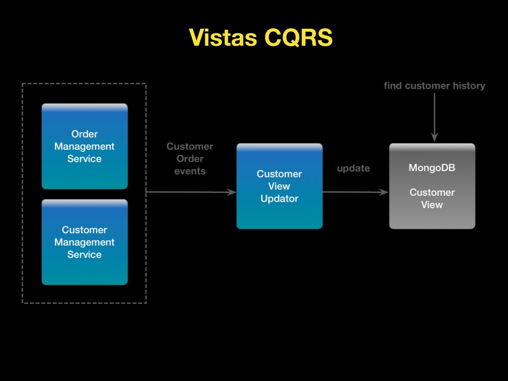 Vistas CQRS