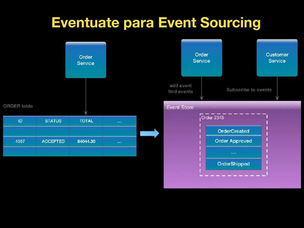 Eventuate para Event Sourcing