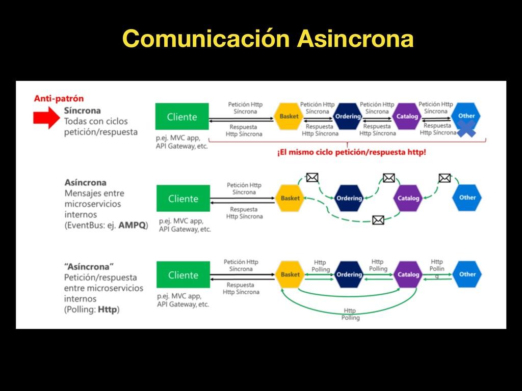 Comunicación Asincrona