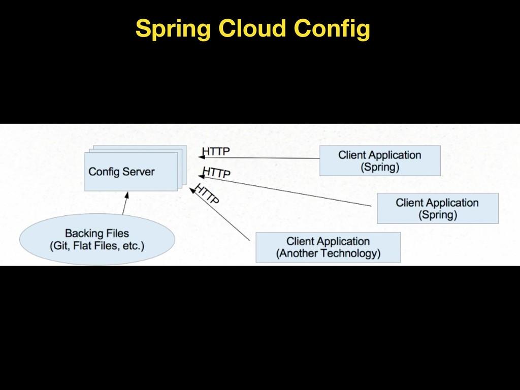 Spring Cloud Config