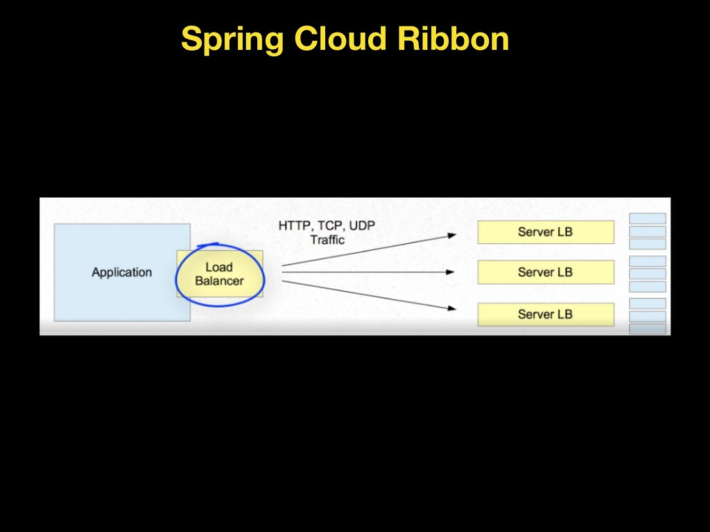 Spring Cloud Ribbon