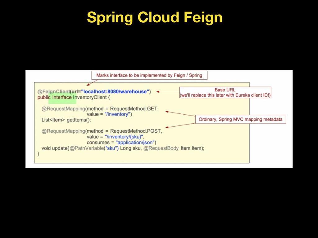 Spring Cloud Feign