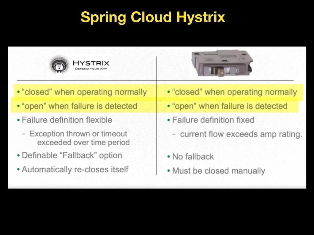 Spring Cloud Hystrix