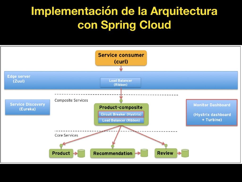 Implementación de la Arquitectura con Spring Cl...
