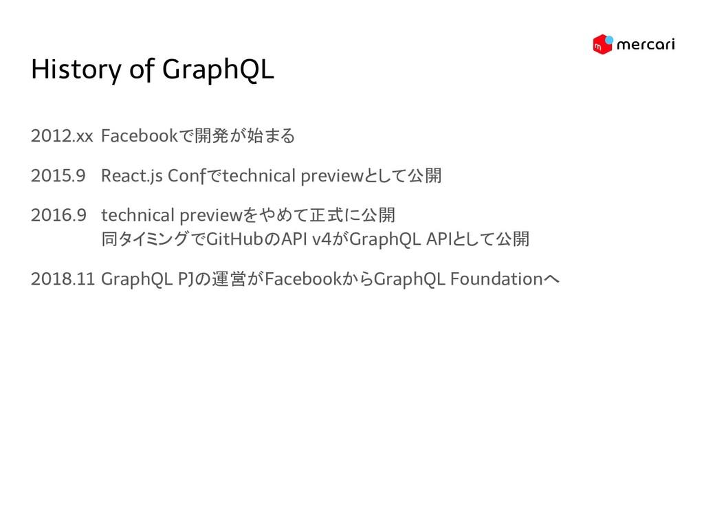 History of GraphQL 2012.xx Facebookで開発が始まる 2015...