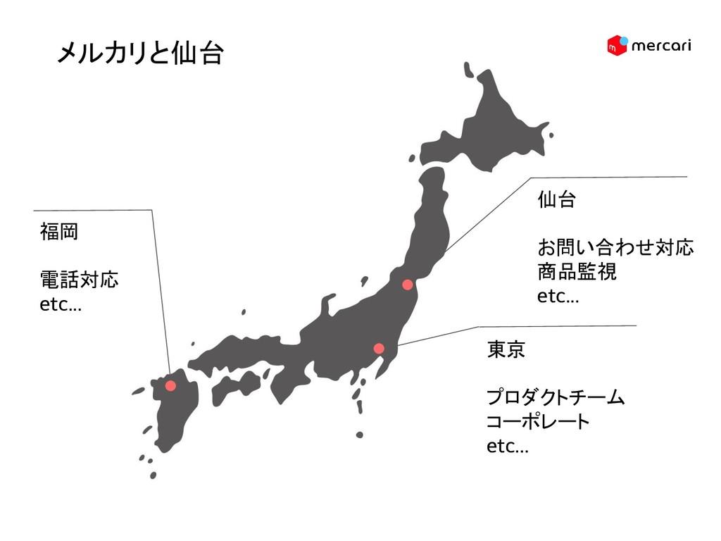 仙台 お問い合わせ対応 商品監視 etc... 福岡 電話対応 etc... 東京 プロダクト...