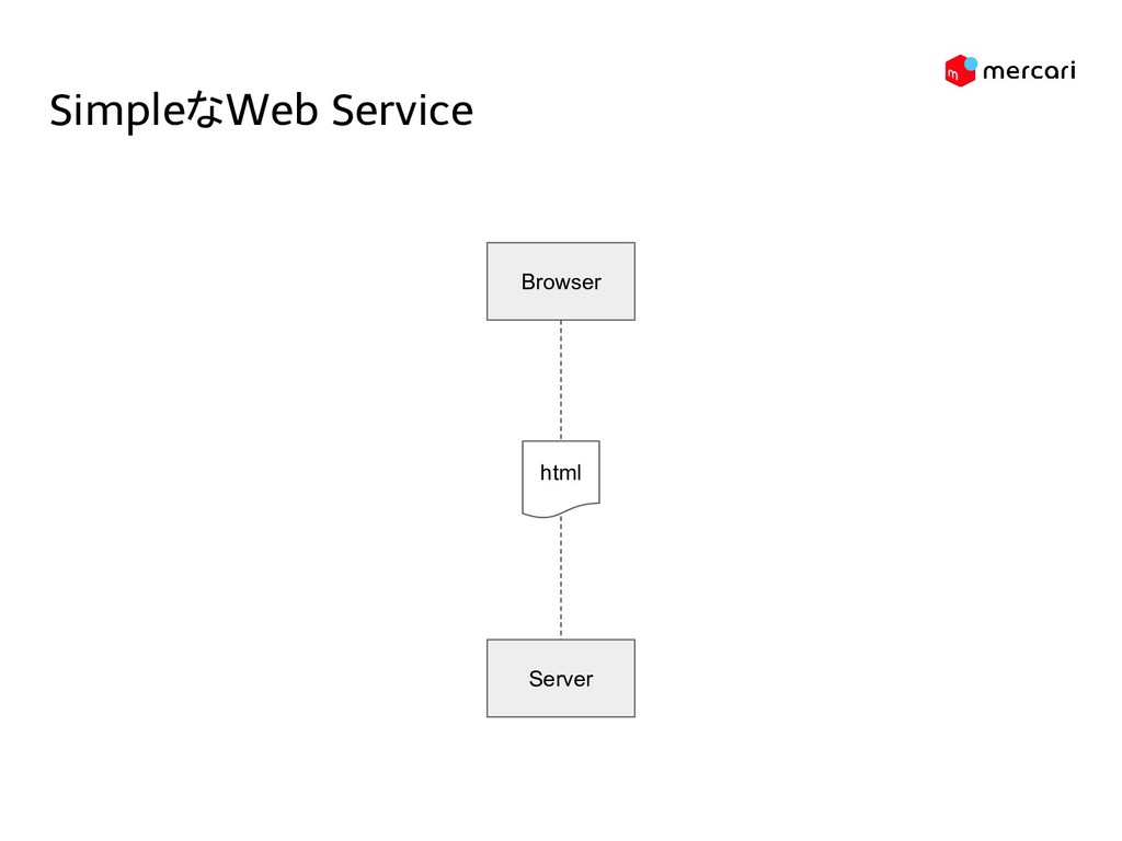 SimpleなWeb Service Browser Server html