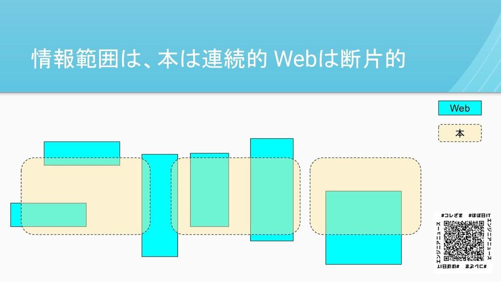 情報範囲は、本は連続的 Webは断片的 本 Web