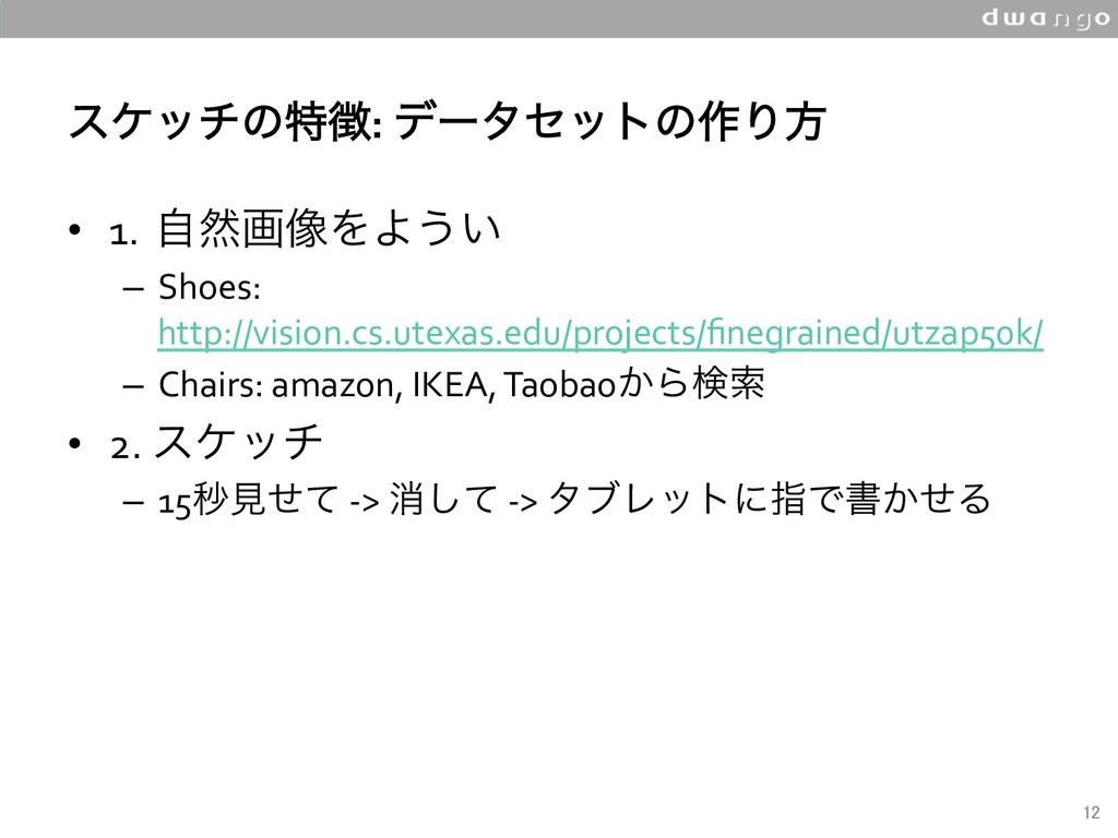 εέονͷಛ: σʔληοτͷ࡞Γํ • 1.ࣗવը૾ΛΑ͏͍ – Shoes: h...