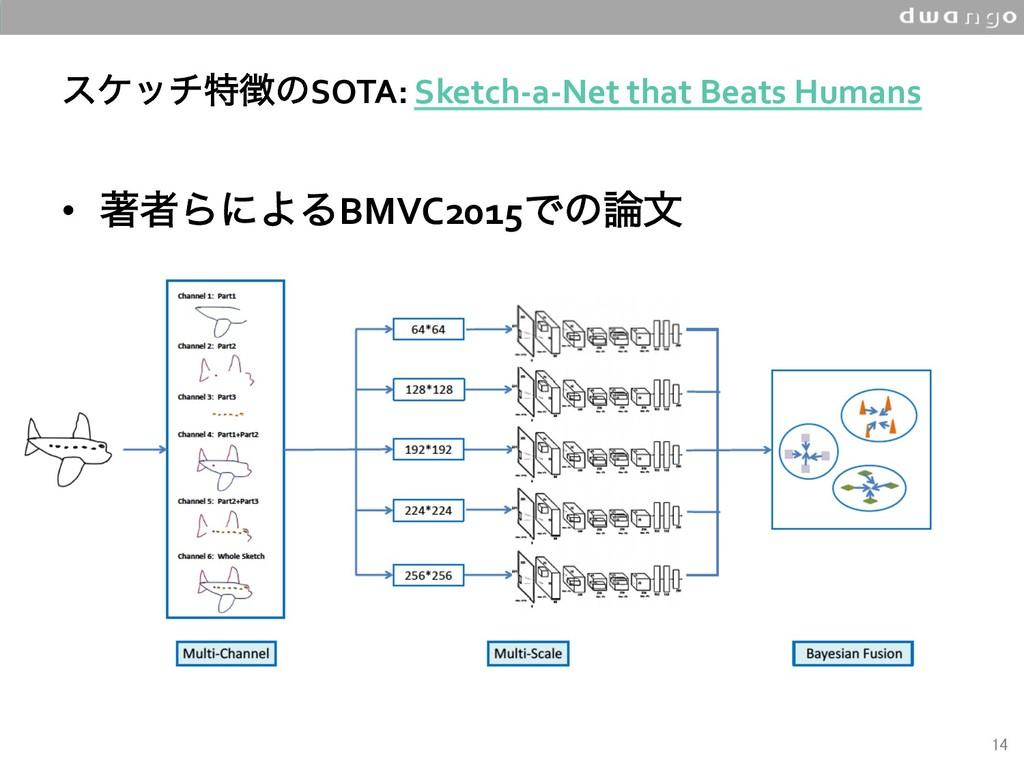 εέονಛͷSOTA: Sketch-a-Net that Beats Humans  •...