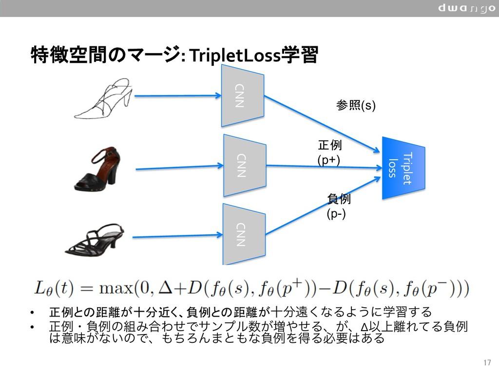 特徴空間のマージ: TripletLoss学習 • 正例との距離が十分近く、負例との距離が...