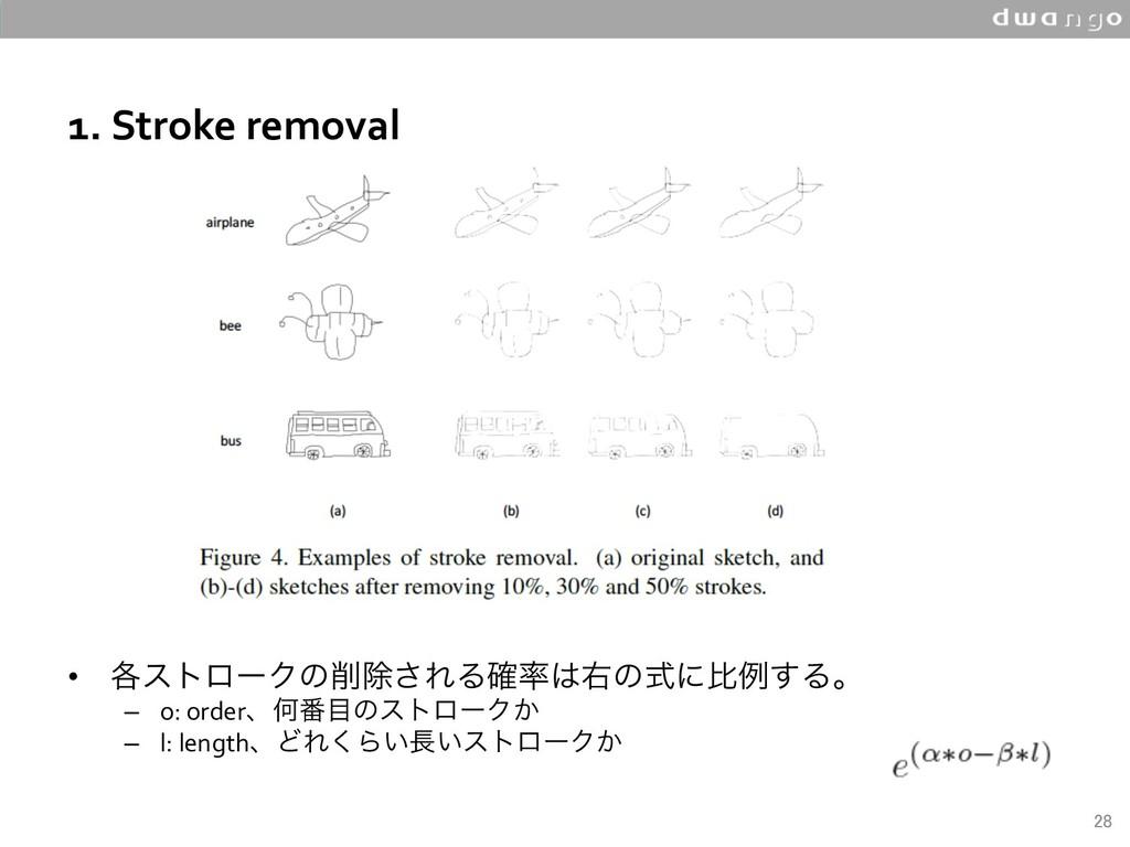 1. Stroke removal 28 • ֤ετϩʔΫͷআ͞ΕΔ֬ӈͷࣜʹൺྫ͢...