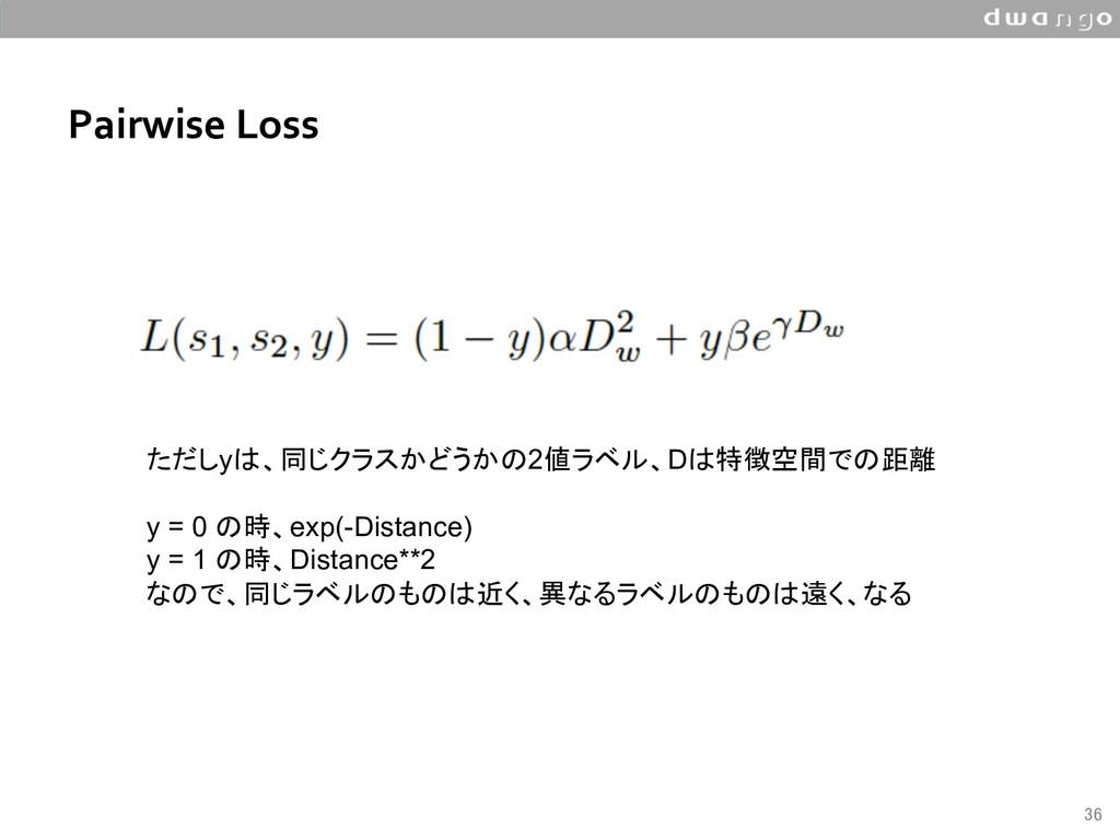 Pairwise Loss 36 ただしyは、同じクラスかどうかの2値ラベル、Dは特徴空間で...