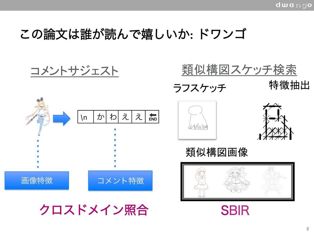 ͜ͷจ୭͕ಡΜͰخ͍͔͠:υϫϯΰ 6 類似構図スケッチ検索 ラフスケッチ 特徴抽出 ...