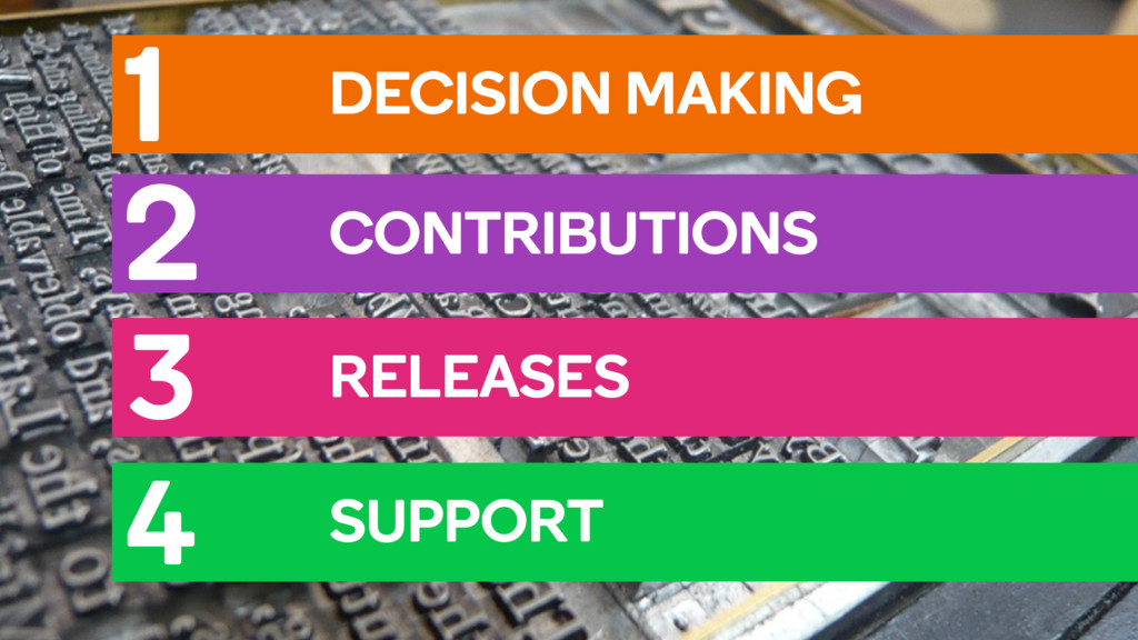 DECISION MAKING 1 CONTRIBUTIONS 2 RELEASES 3 SU...