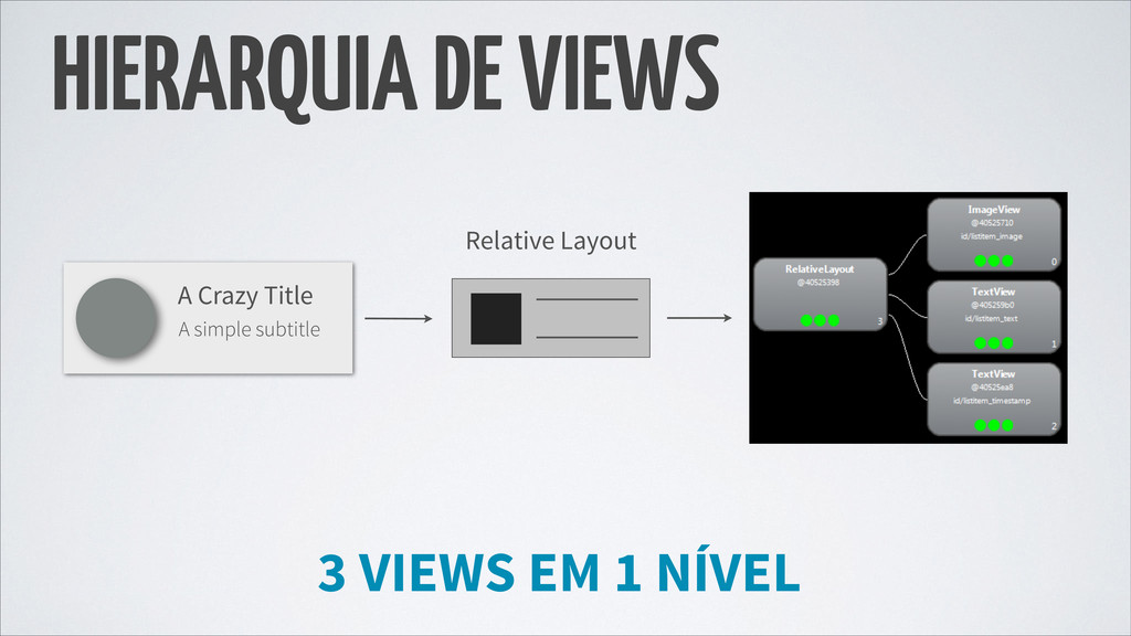 HIERARQUIA DE VIEWS A Crazy Title A simple subt...