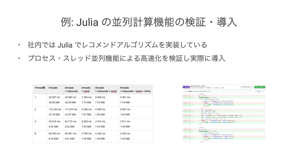 ྫ: Julia ͷฒྻܭػͷݕূɾಋೖ • ࣾͰ Julia ͰϨίϝϯυΞϧΰϦζ...