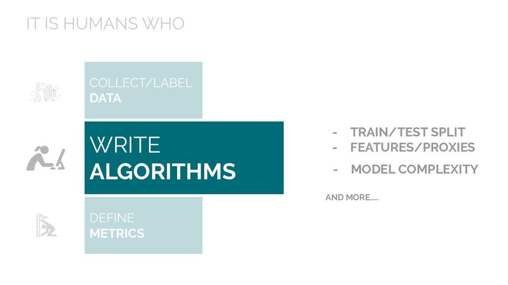 IT IS HUMANS WHO DEFINE METRICS WRITE ALGORITHM...