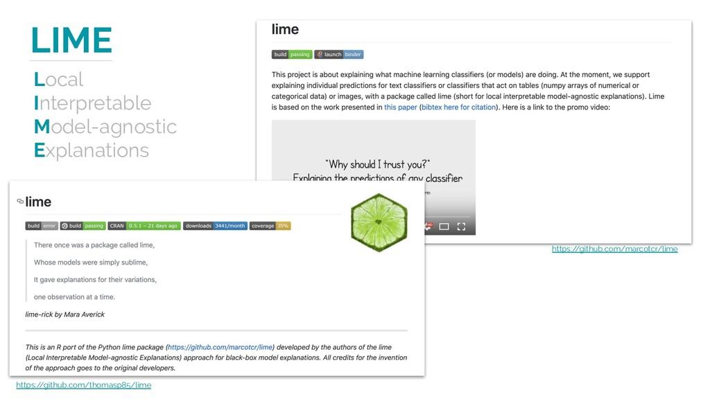 https:/ /github.com/marcotcr/lime Local Interpr...