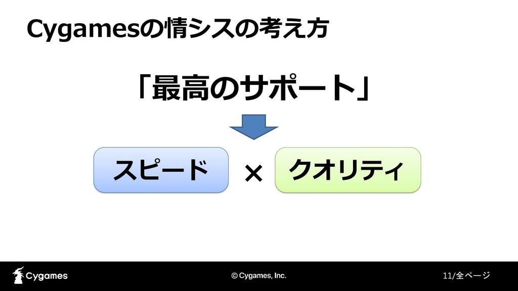 Cygamesの情シスの考え方 「最高のサポート」 × 11/全ページ スピード クオリティ