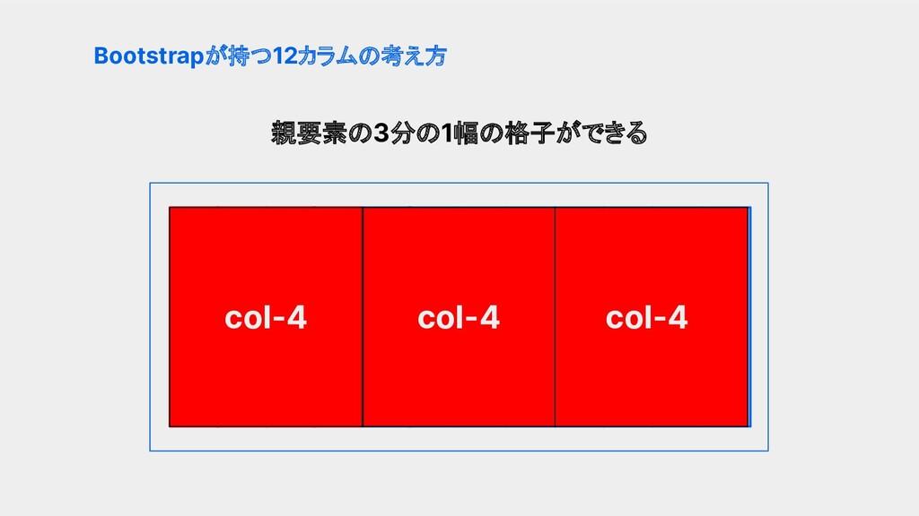 親要素の3分の1幅の格子ができる Bootstrapが持つ12カラムの考え方 col-4 6 ...