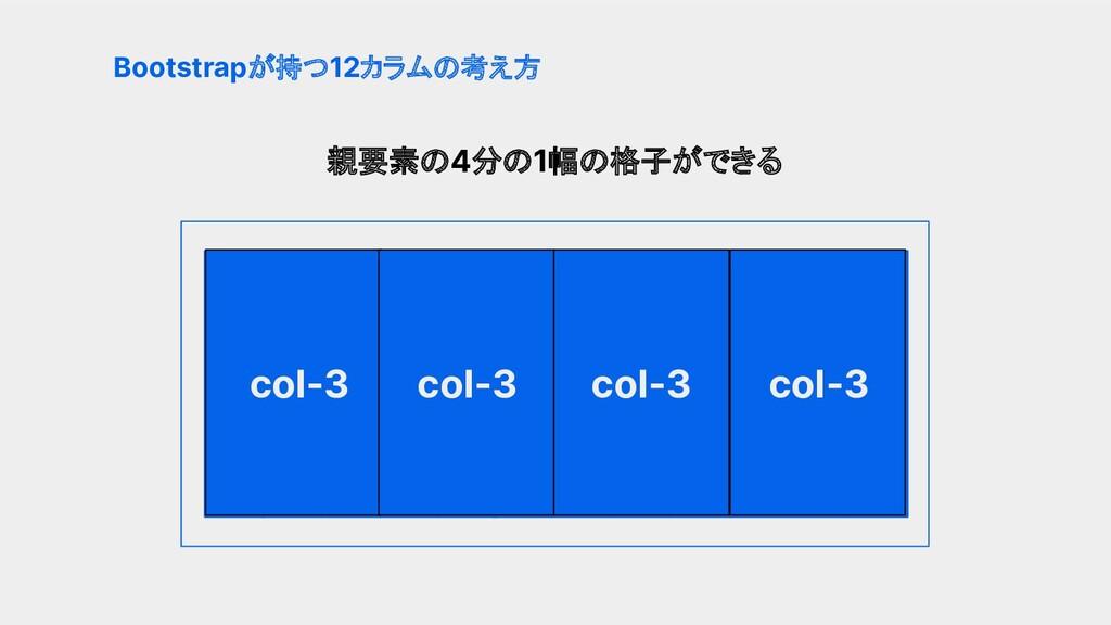 親要素の4分の1幅の格子ができる Bootstrapが持つ12カラムの考え方 1 2 6 4 ...