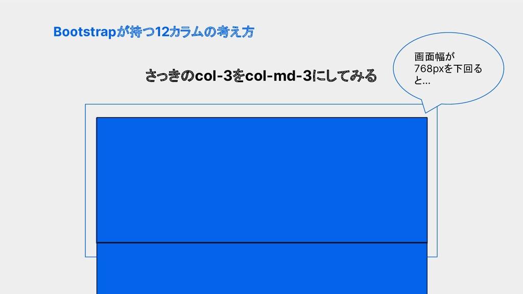 さっきのcol-3をcol-md-3にしてみる Bootstrapが持つ12カラムの考え方 1...