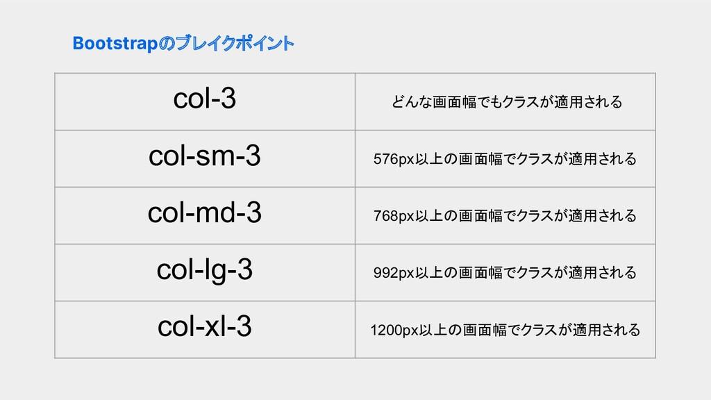 Bootstrapのブレイクポイント col-3 どんな画面幅でもクラスが適用される col-...