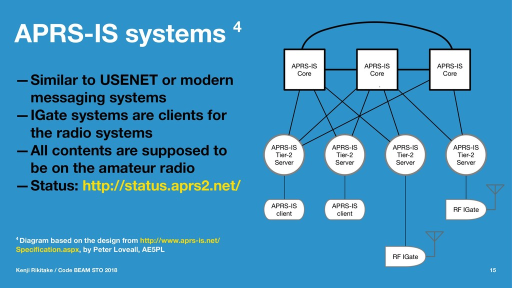 APRS-IS systems 4 —Similar to USENET or modern ...