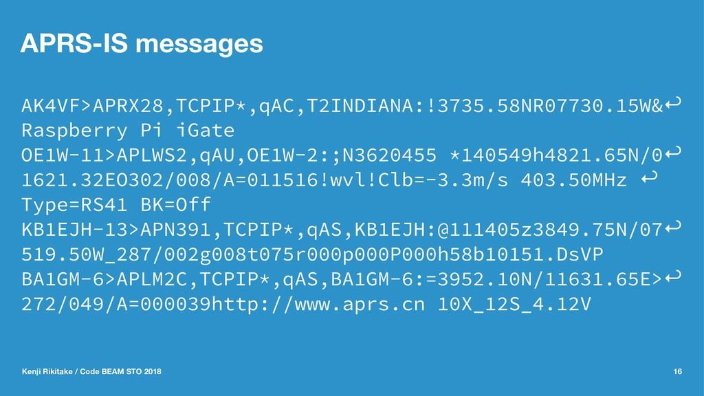 APRS-IS messages AK4VF>APRX28,TCPIP*,qAC,T2INDI...
