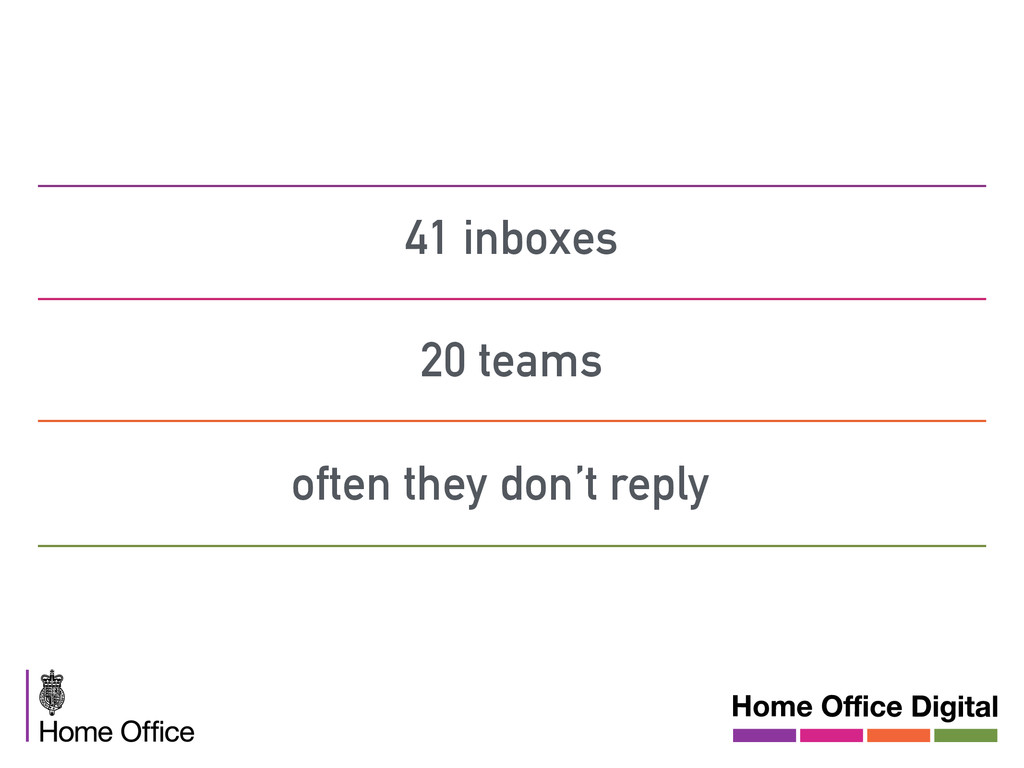 41 inboxes 20 teams often they don't reply