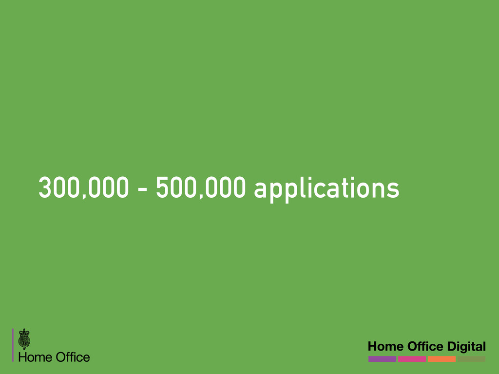 300,000 - 500,000 applications