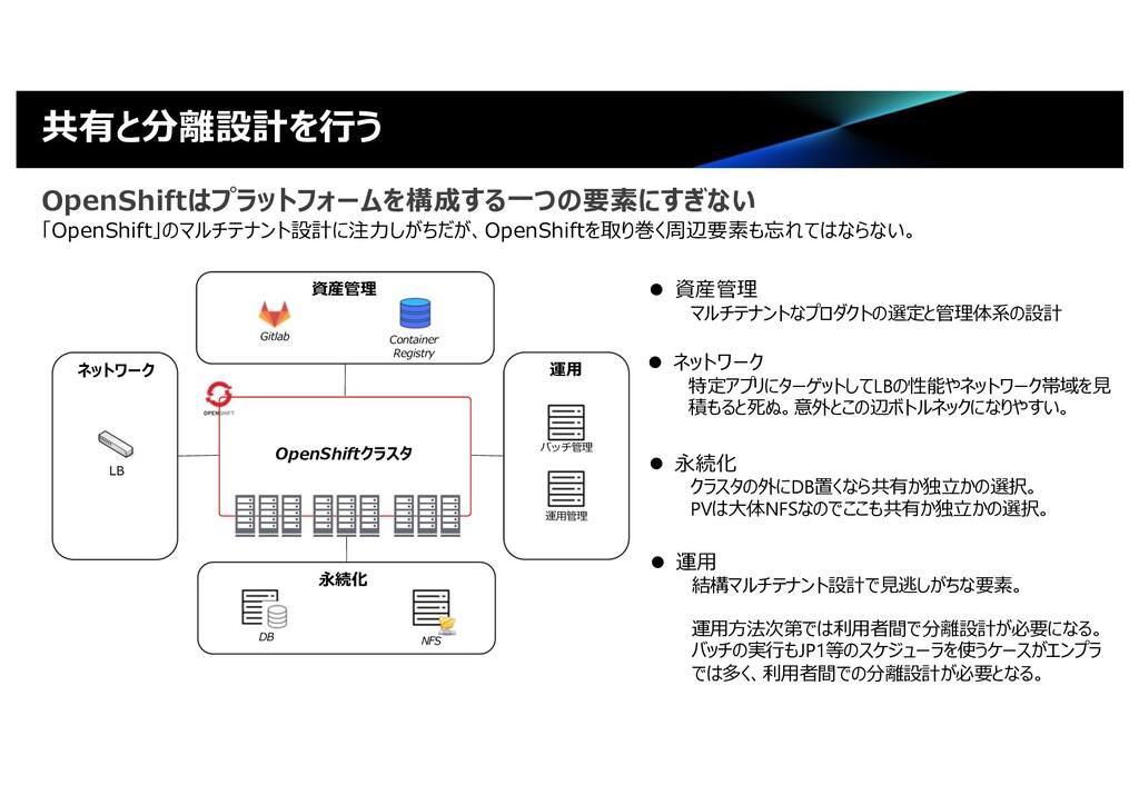 OpenShiftはプラットフォームを構成する⼀つの要素にすぎない 「OpenShift」のマ...