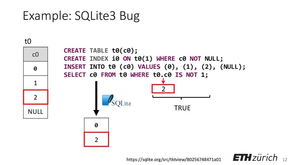 12 Example: SQLite3 Bug c0 0 1 2 NULL t0 0 2 2 ...