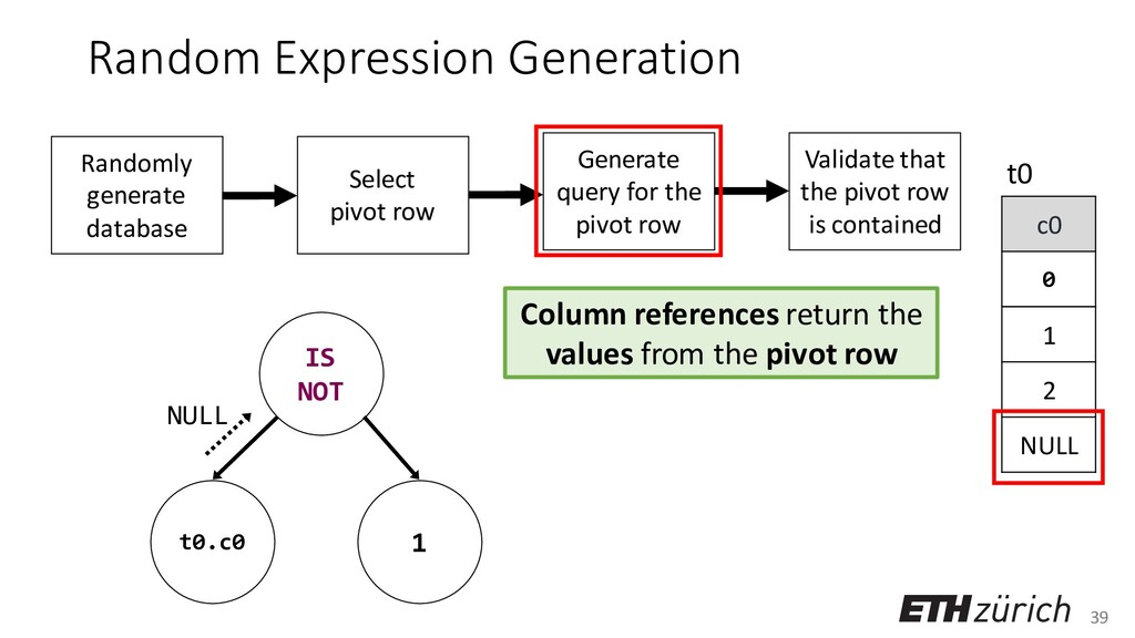 39 Random Expression Generation Column referenc...