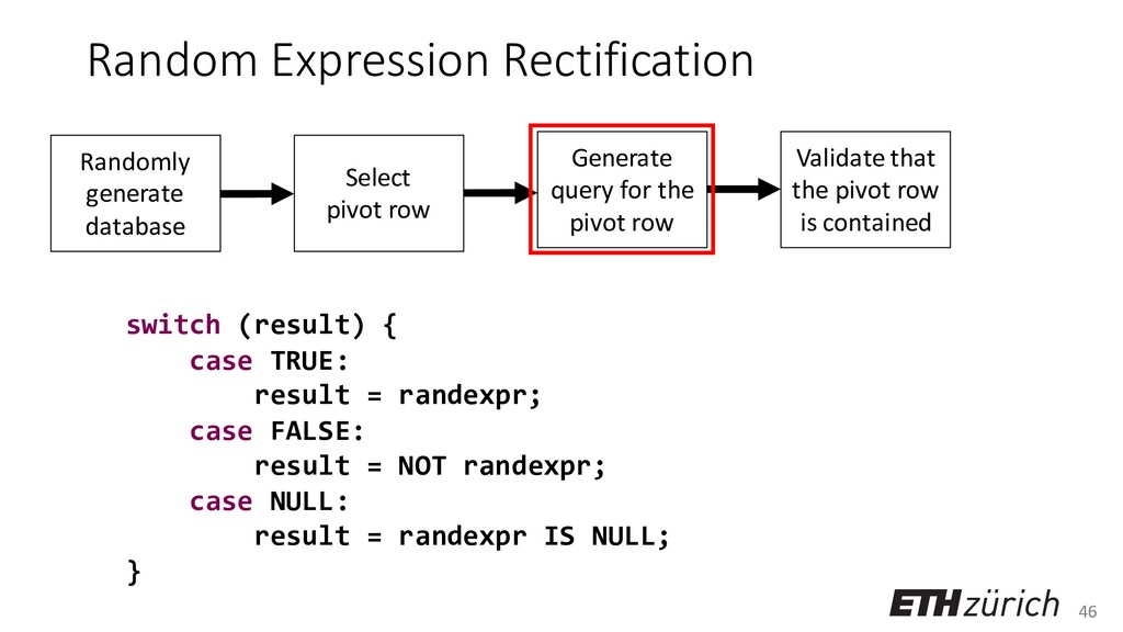 46 Random Expression Rectification switch (resu...