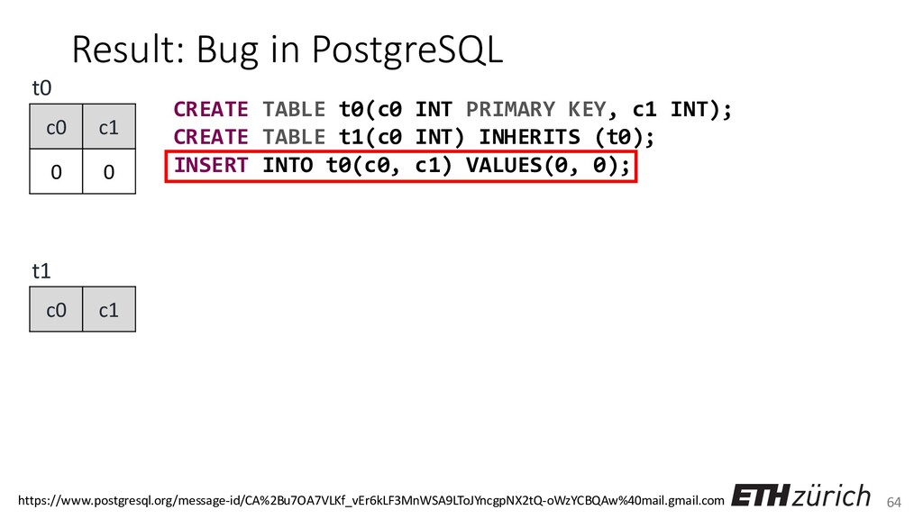 64 Result: Bug in PostgreSQL CREATE TABLE t0(c0...