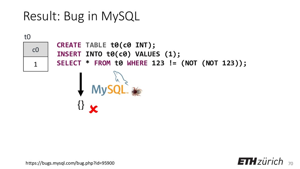 70 Result: Bug in MySQL c0 1 t0 CREATE TABLE t0...