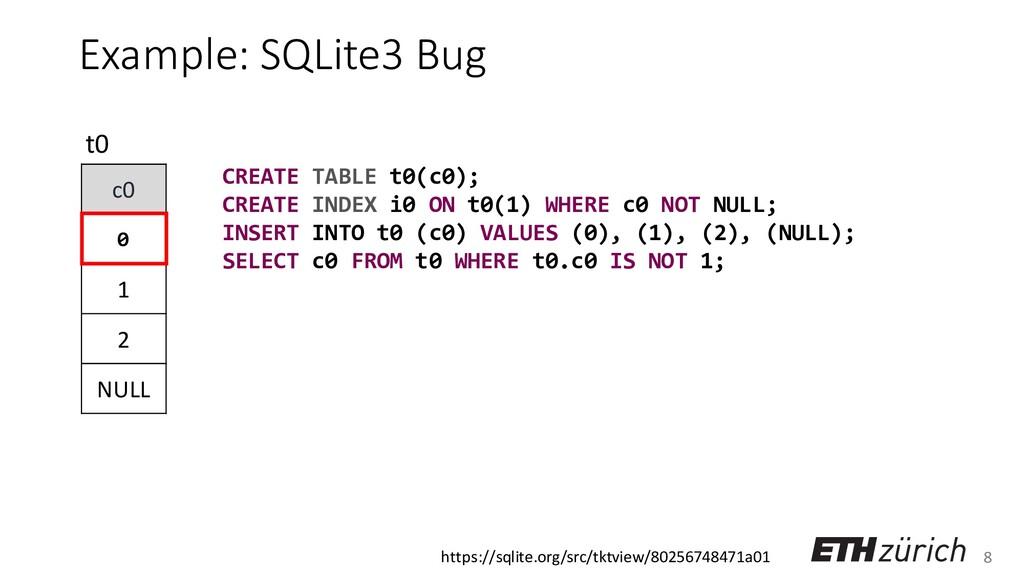 8 Example: SQLite3 Bug c0 0 1 2 NULL t0 CREATE ...