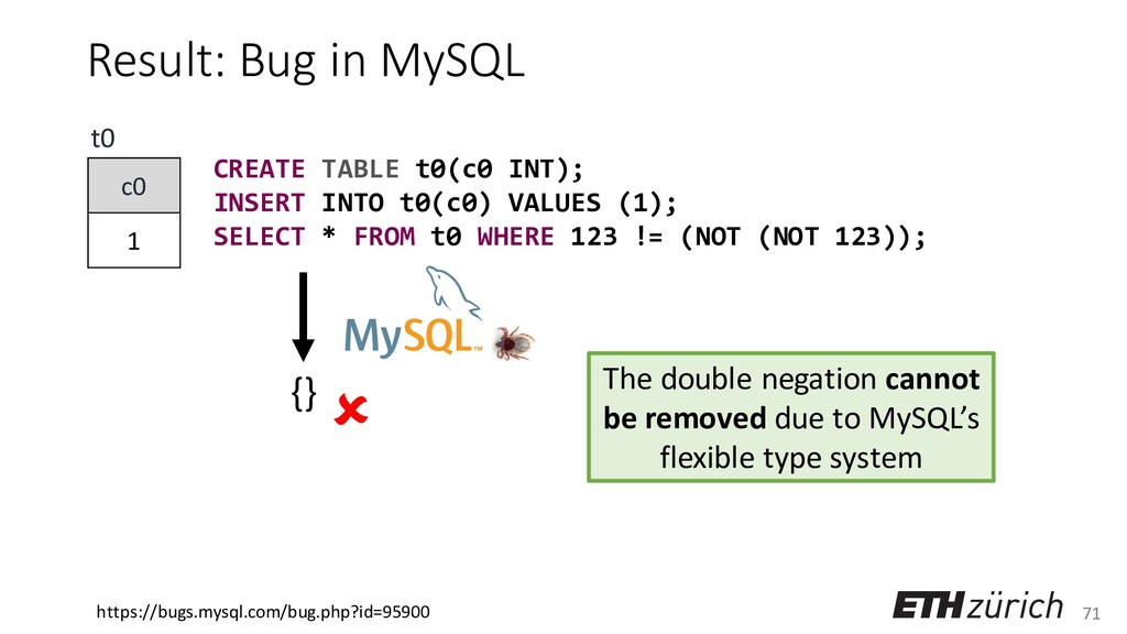71 Result: Bug in MySQL c0 1 t0 CREATE TABLE t0...