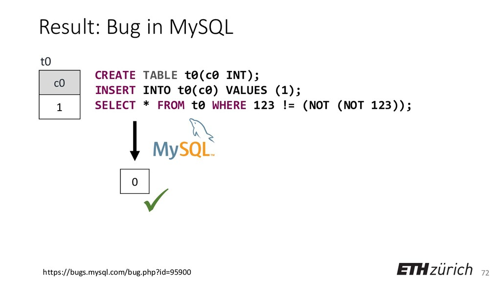 72 Result: Bug in MySQL c0 1 t0 CREATE TABLE t0...
