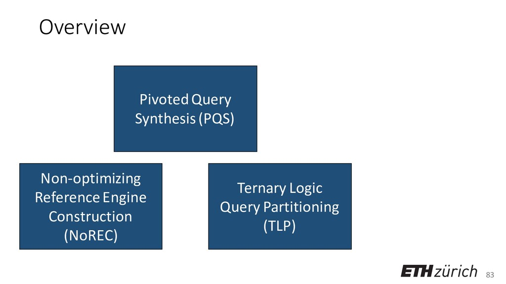 83 Overview Pivoted Query Synthesis (PQS) Non-o...