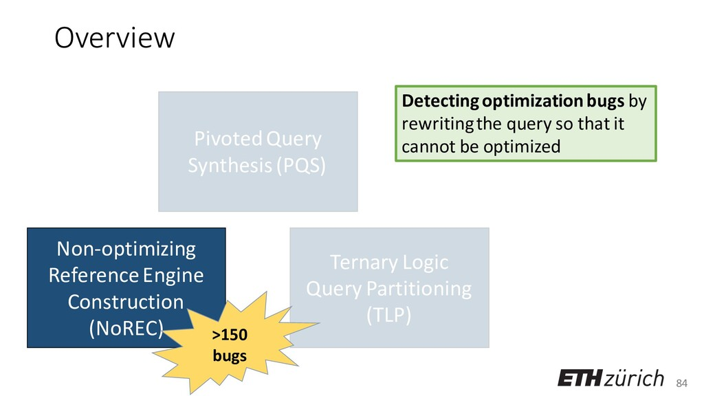 84 Overview Pivoted Query Synthesis (PQS) Non-o...